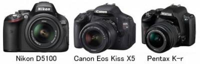 カメラの比較